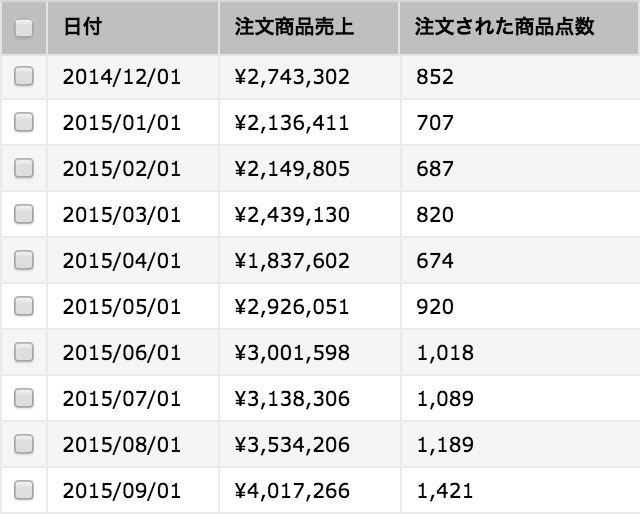 スクリーンショット 2015-10-13 23.50.42